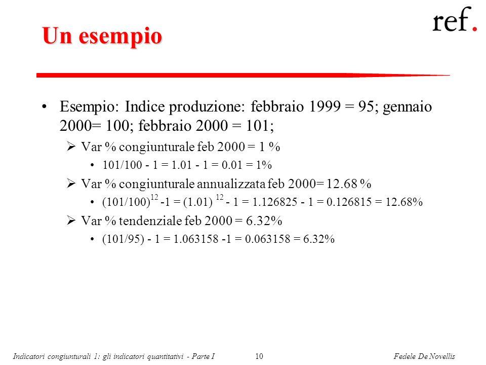 Un esempioEsempio: Indice produzione: febbraio 1999 = 95; gennaio 2000= 100; febbraio 2000 = 101; Var % congiunturale feb 2000 = 1 %