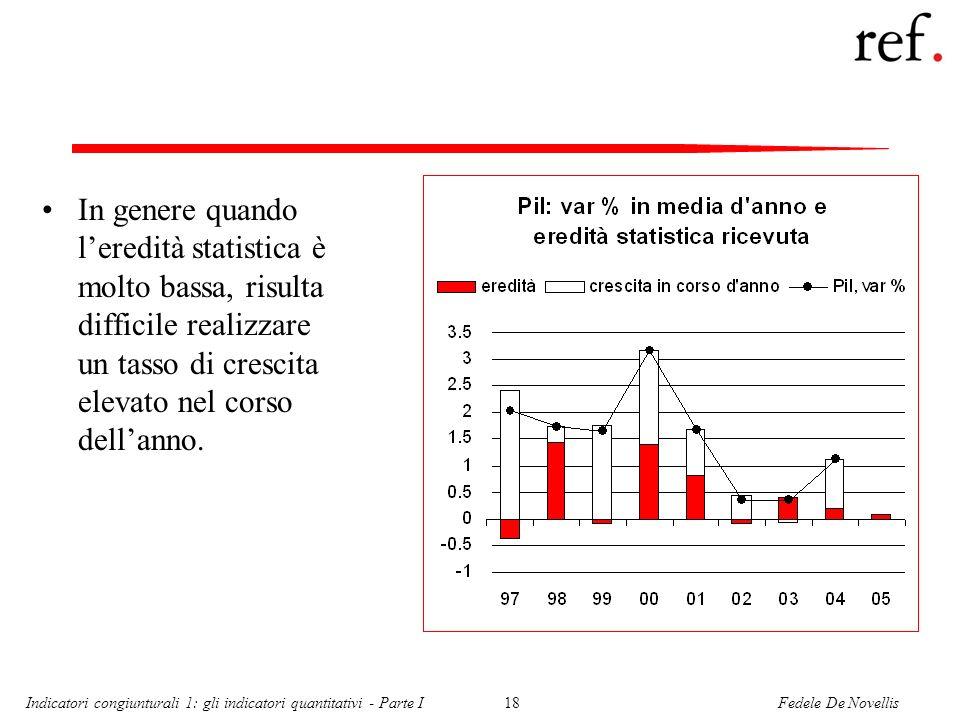 In genere quando l'eredità statistica è molto bassa, risulta difficile realizzare un tasso di crescita elevato nel corso dell'anno.