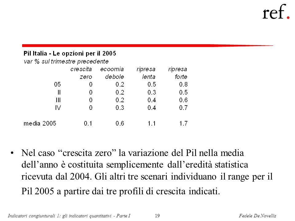 Nel caso crescita zero la variazione del Pil nella media dell'anno è costituita semplicemente dall'eredità statistica ricevuta dal 2004. Gli altri tre scenari individuano il range per il Pil 2005 a partire dai tre profili di crescita indicati.