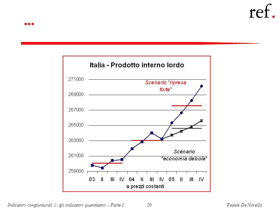 ... Indicatori congiunturali 1: gli indicatori quantitativi - Parte I