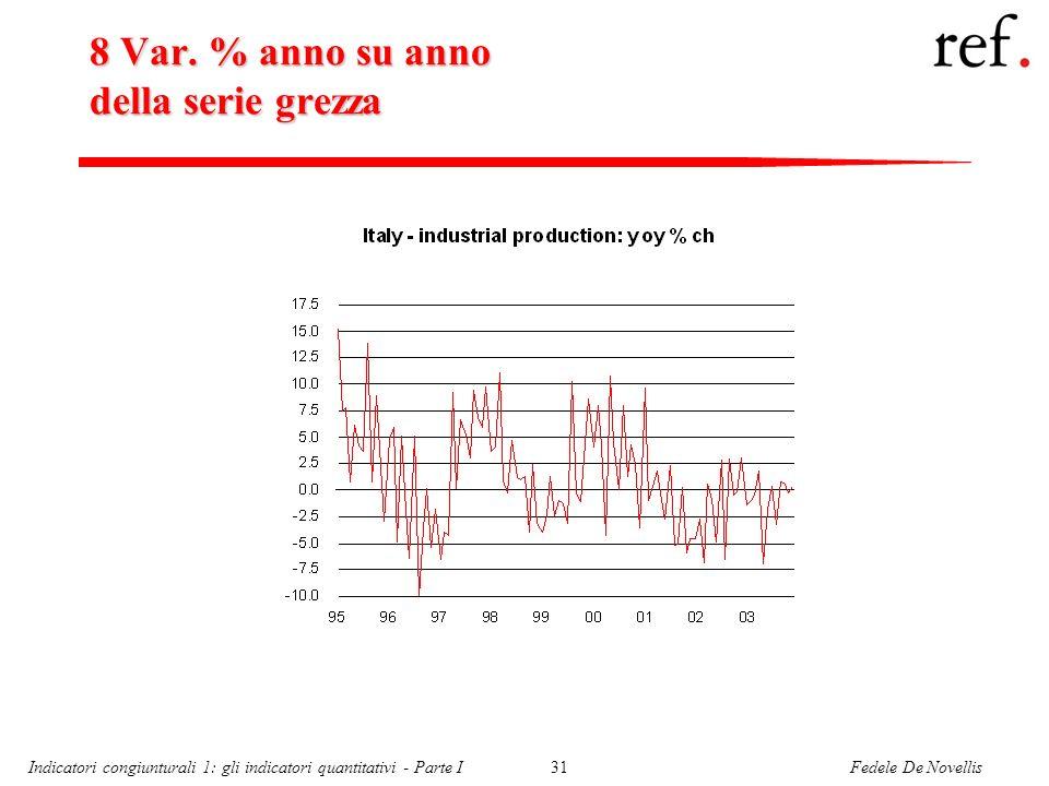 8 Var. % anno su anno della serie grezza