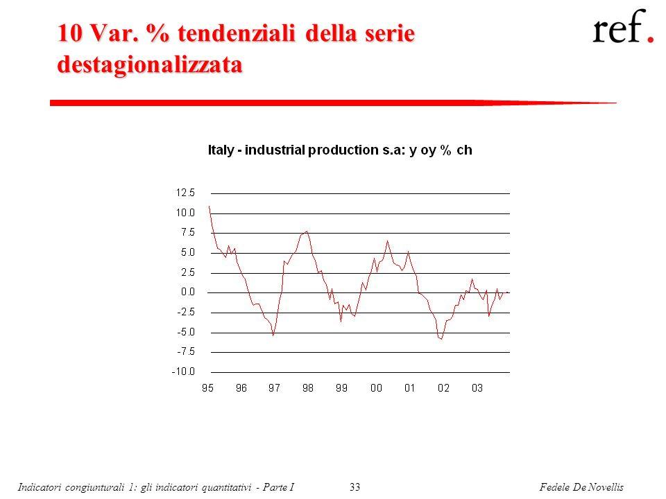 10 Var. % tendenziali della serie destagionalizzata