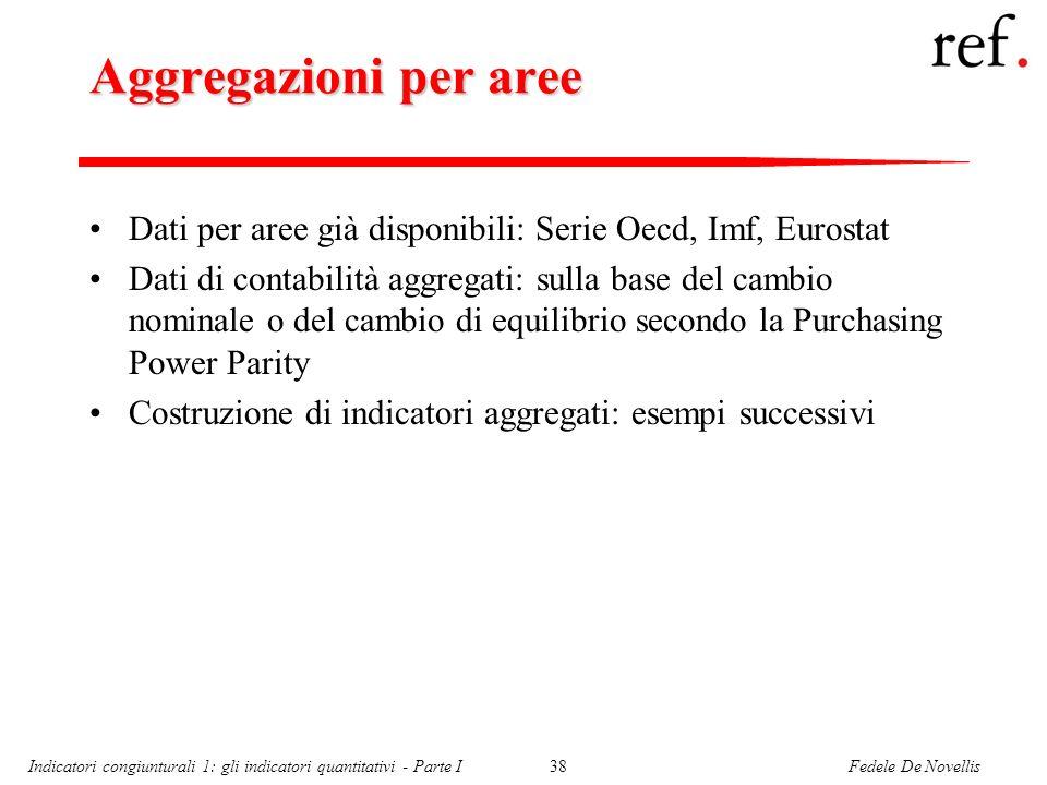 Aggregazioni per aree Dati per aree già disponibili: Serie Oecd, Imf, Eurostat.