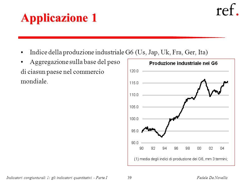 Applicazione 1 Indice della produzione industriale G6 (Us, Jap, Uk, Fra, Ger, Ita) Aggregazione sulla base del peso.