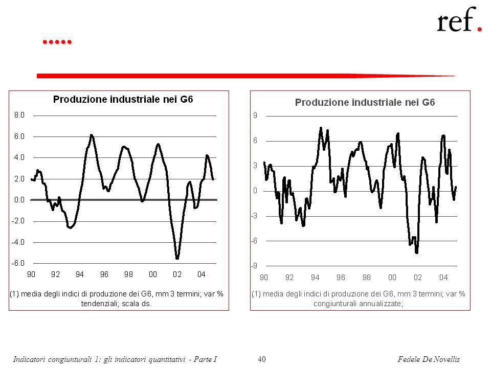 ..... Indicatori congiunturali 1: gli indicatori quantitativi - Parte I 40