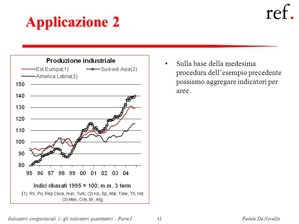 Applicazione 2 Sulla base della medesima procedura dell'esempio precedente possiamo aggregare indicatori per aree.
