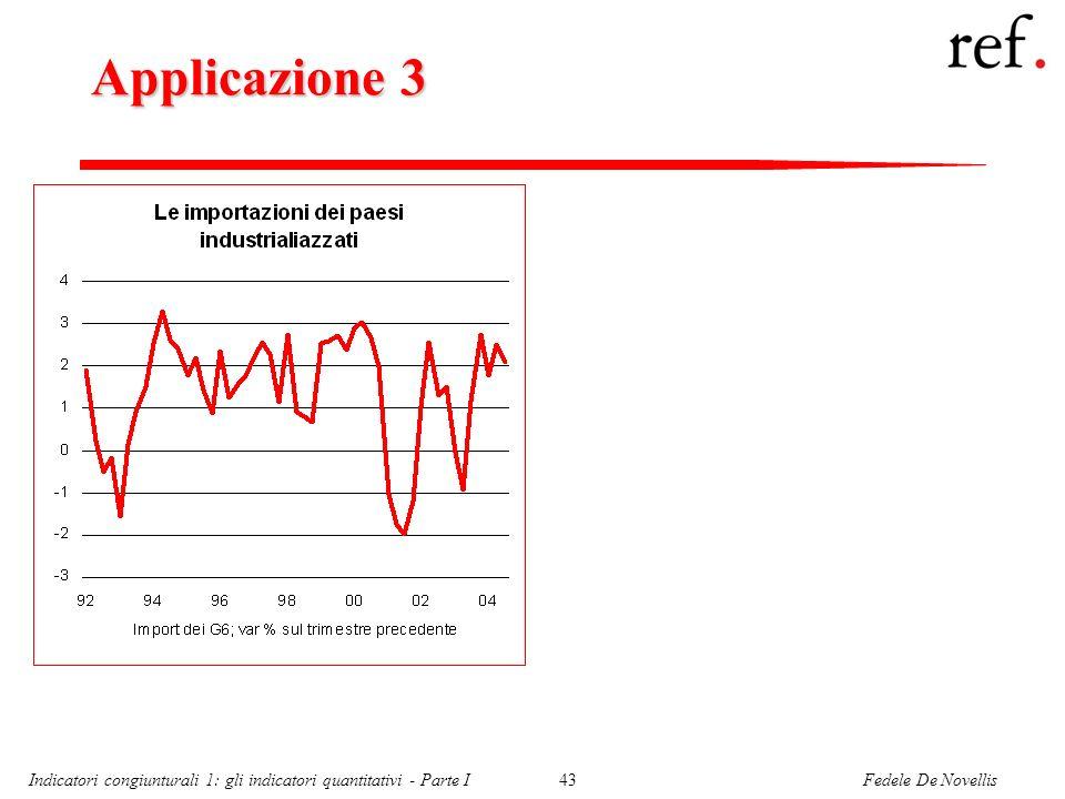Applicazione 3 Indicatori congiunturali 1: gli indicatori quantitativi - Parte I 43