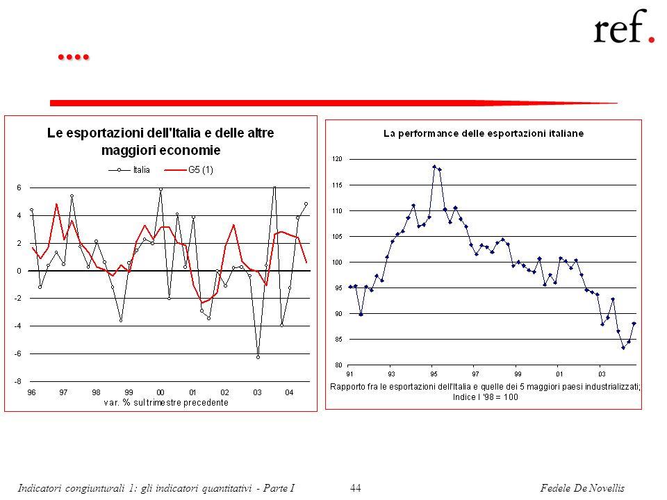 .... Indicatori congiunturali 1: gli indicatori quantitativi - Parte I