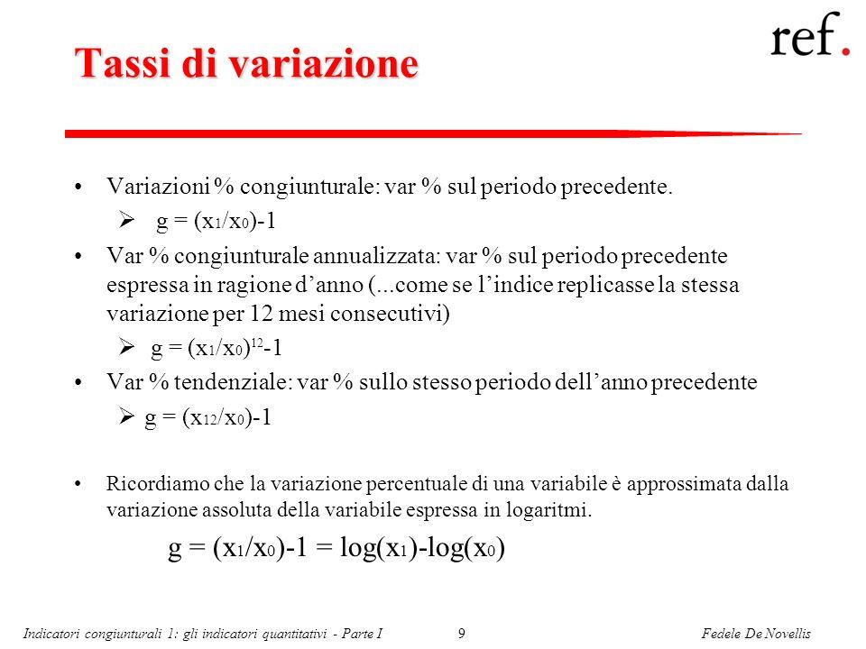 Tassi di variazione g = (x1/x0)-1 = log(x1)-log(x0)