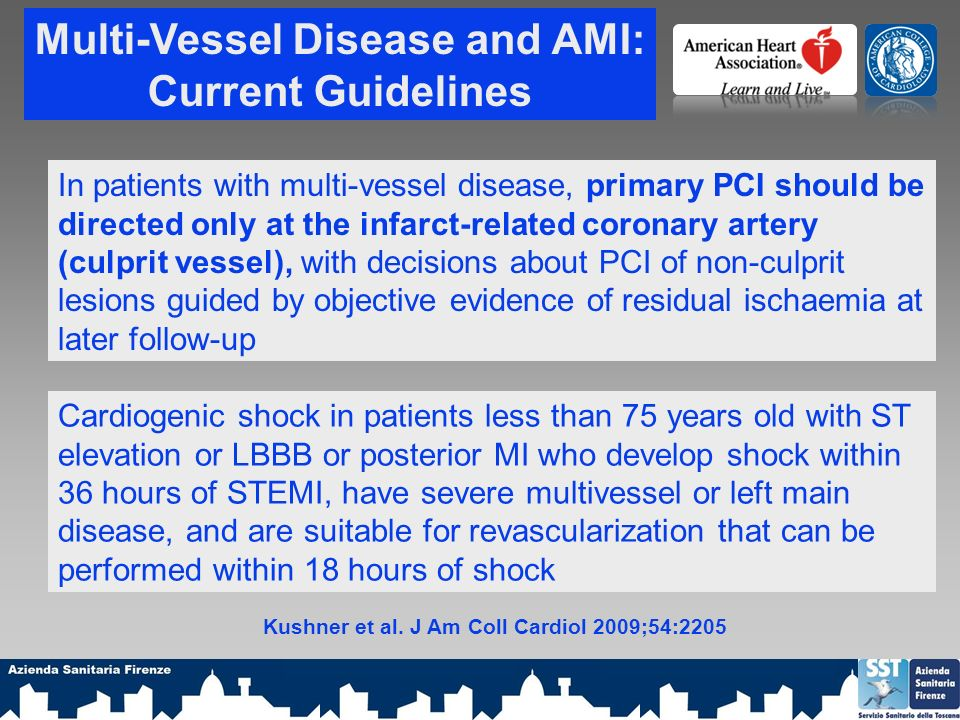 Multi-Vessel Disease and AMI: Current Guidelines