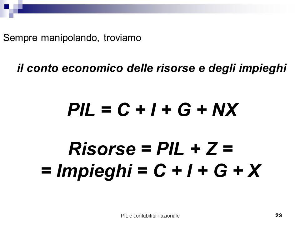 Risorse = PIL + Z = = Impieghi = C + I + G + X