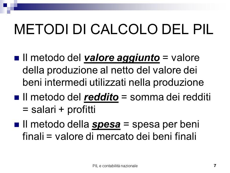 METODI DI CALCOLO DEL PIL