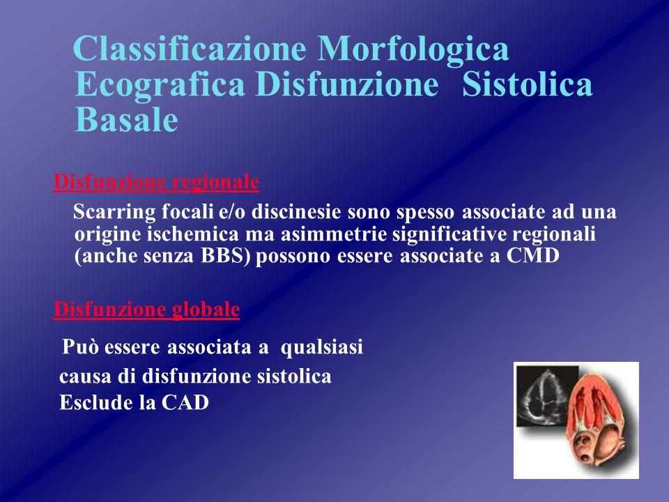Classificazione Morfologica Ecografica Disfunzione Sistolica Basale