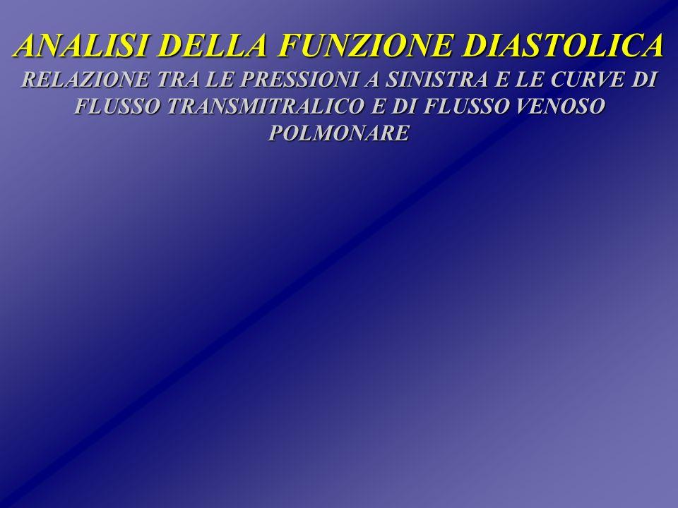 ANALISI DELLA FUNZIONE DIASTOLICA RELAZIONE TRA LE PRESSIONI A SINISTRA E LE CURVE DI FLUSSO TRANSMITRALICO E DI FLUSSO VENOSO POLMONARE