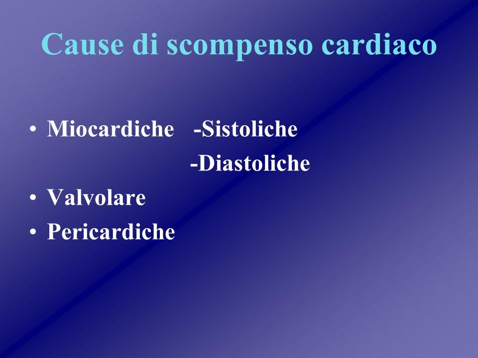 Cause di scompenso cardiaco