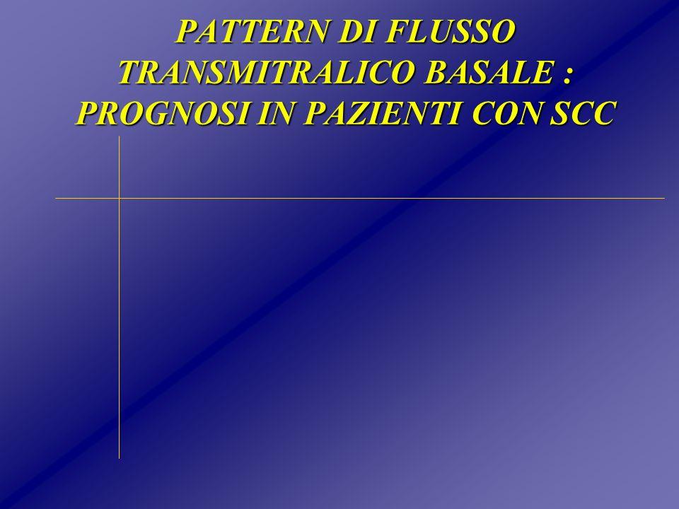 PATTERN DI FLUSSO TRANSMITRALICO BASALE : PROGNOSI IN PAZIENTI CON SCC