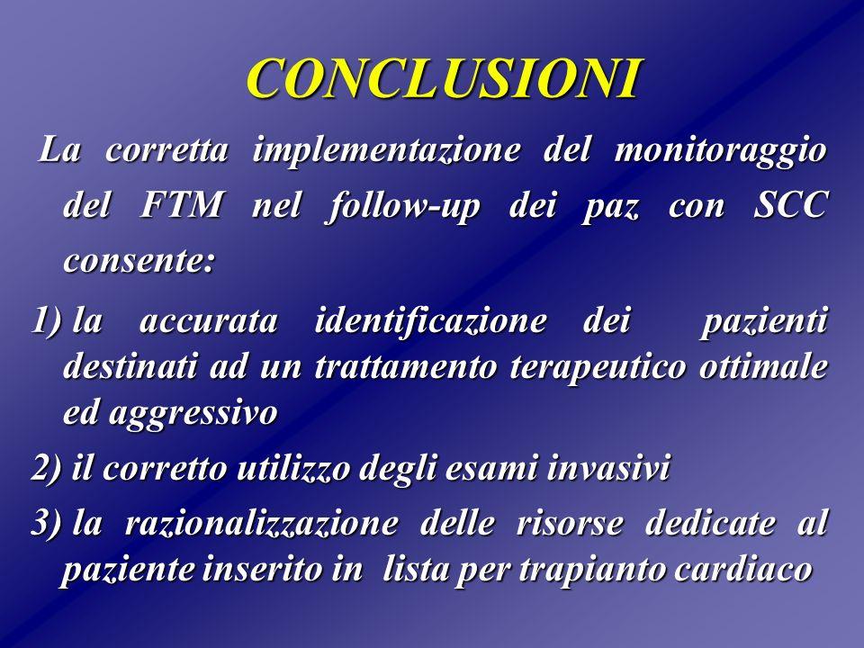CONCLUSIONI La corretta implementazione del monitoraggio del FTM nel follow-up dei paz con SCC consente: