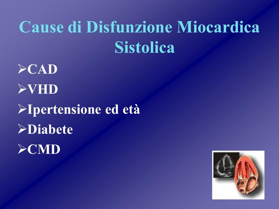Cause di Disfunzione Miocardica Sistolica