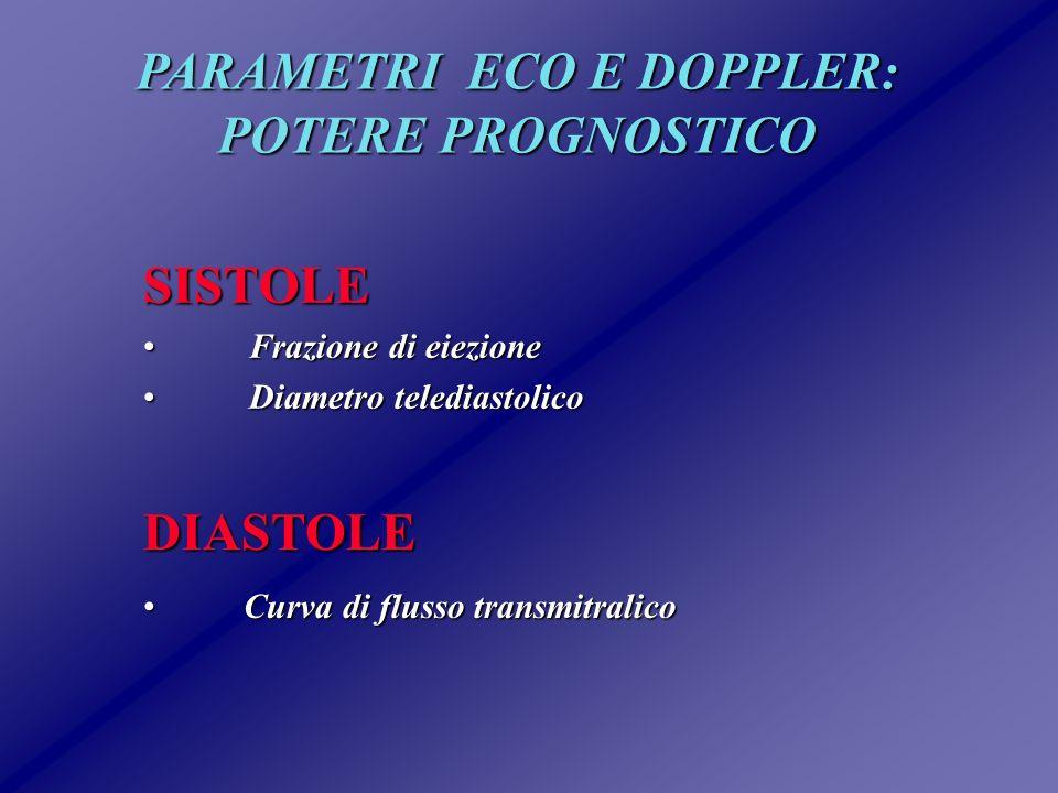PARAMETRI ECO E DOPPLER: POTERE PROGNOSTICO