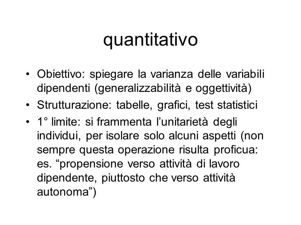 quantitativo Obiettivo: spiegare la varianza delle variabili dipendenti (generalizzabilità e oggettività)