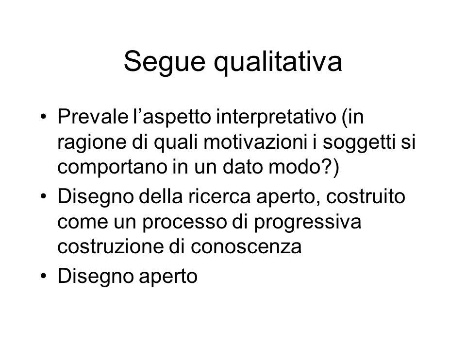 Segue qualitativa Prevale l'aspetto interpretativo (in ragione di quali motivazioni i soggetti si comportano in un dato modo )