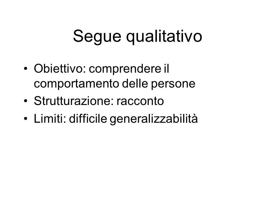 Segue qualitativo Obiettivo: comprendere il comportamento delle persone. Strutturazione: racconto.