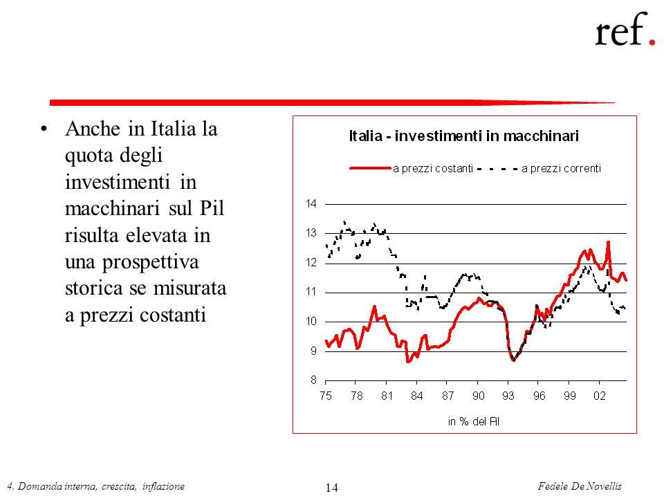 Anche in Italia la quota degli investimenti in macchinari sul Pil risulta elevata in una prospettiva storica se misurata a prezzi costanti