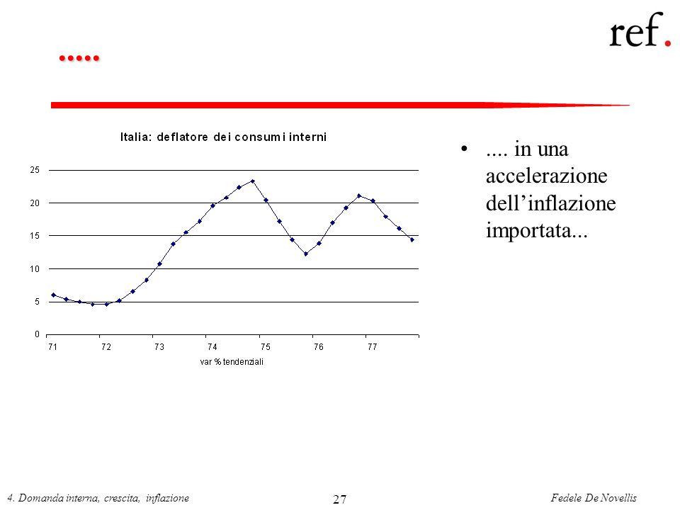 ..... .... in una accelerazione dell'inflazione importata... 27