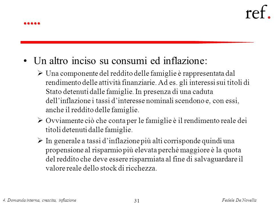 ..... Un altro inciso su consumi ed inflazione: