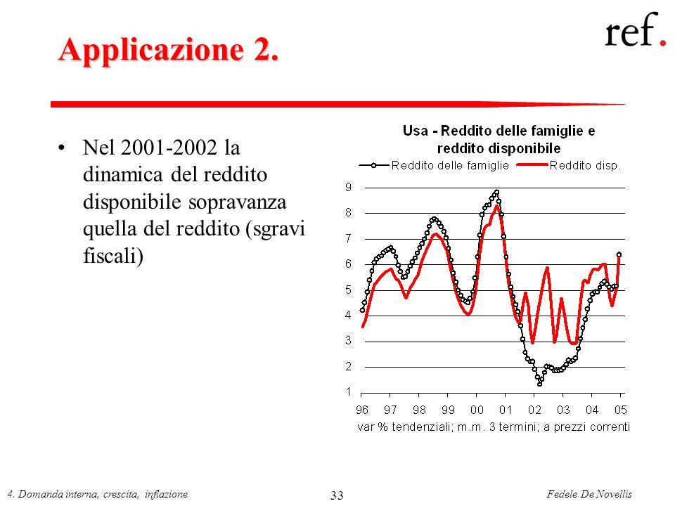 Applicazione 2. Nel 2001-2002 la dinamica del reddito disponibile sopravanza quella del reddito (sgravi fiscali)