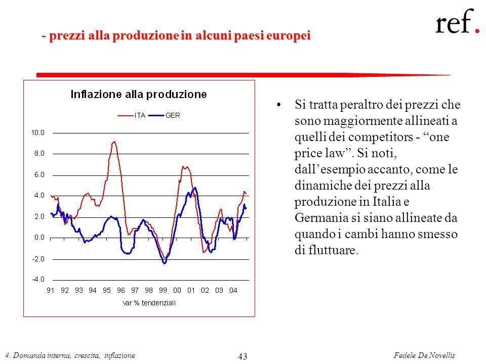 - prezzi alla produzione in alcuni paesi europei