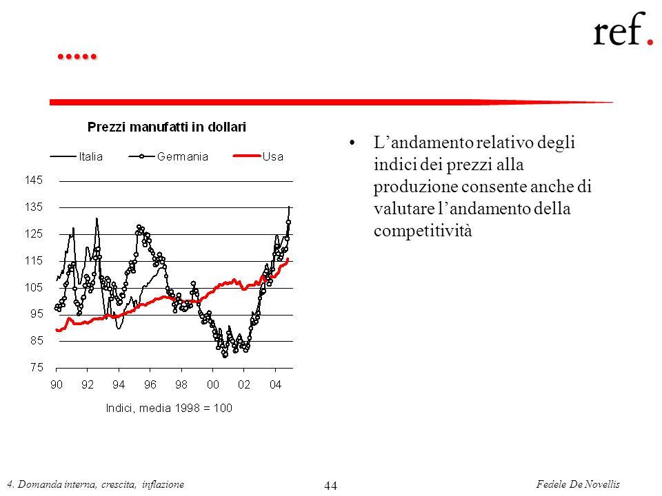 ..... L'andamento relativo degli indici dei prezzi alla produzione consente anche di valutare l'andamento della competitività.