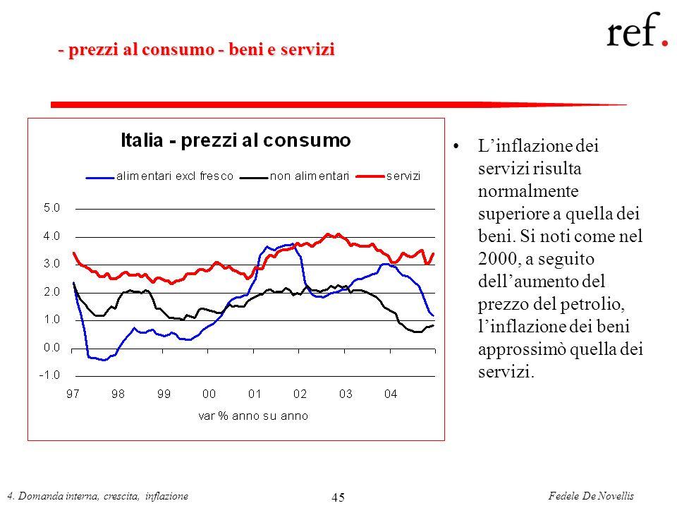 - prezzi al consumo - beni e servizi