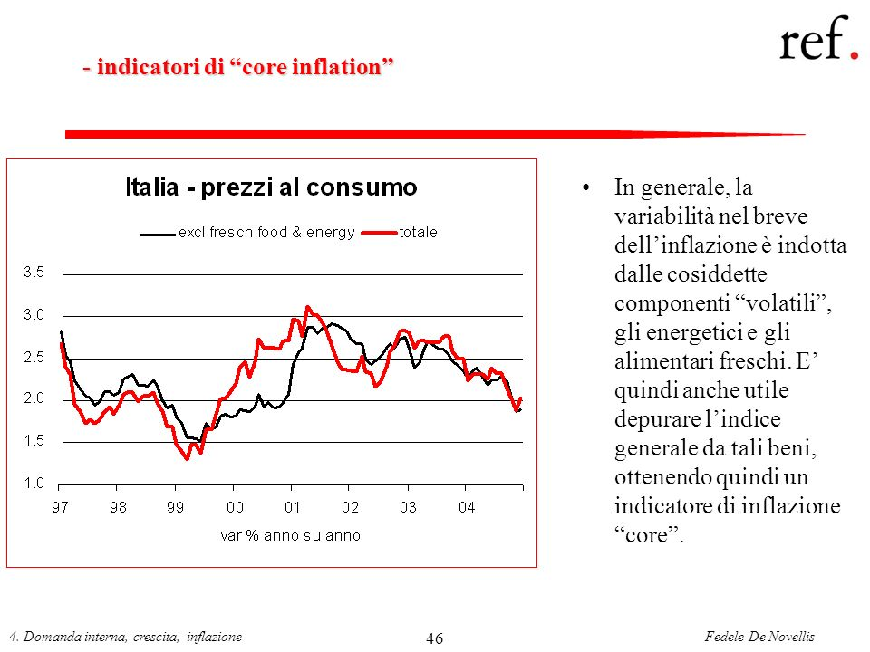 - indicatori di core inflation