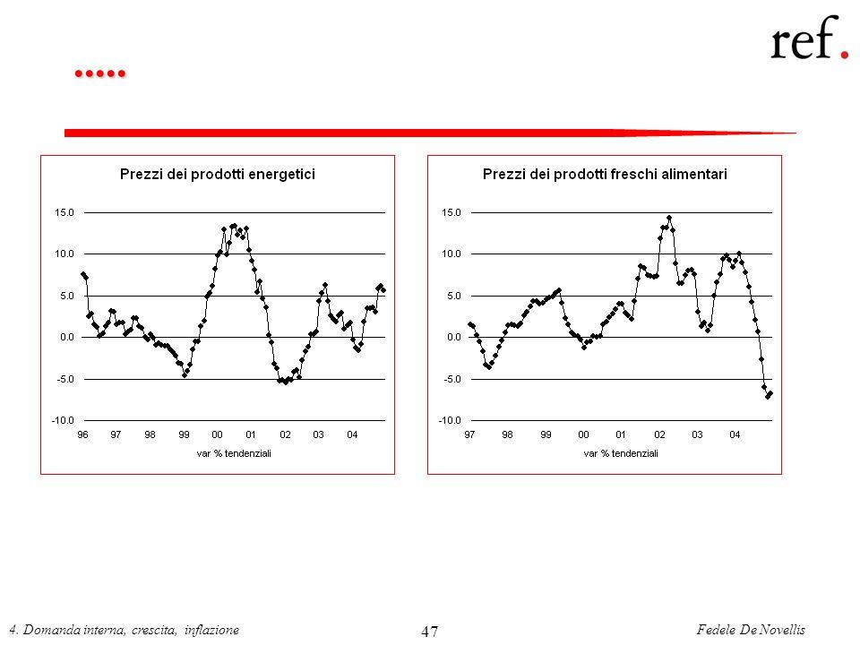 ..... 4. Domanda interna, crescita, inflazione 47