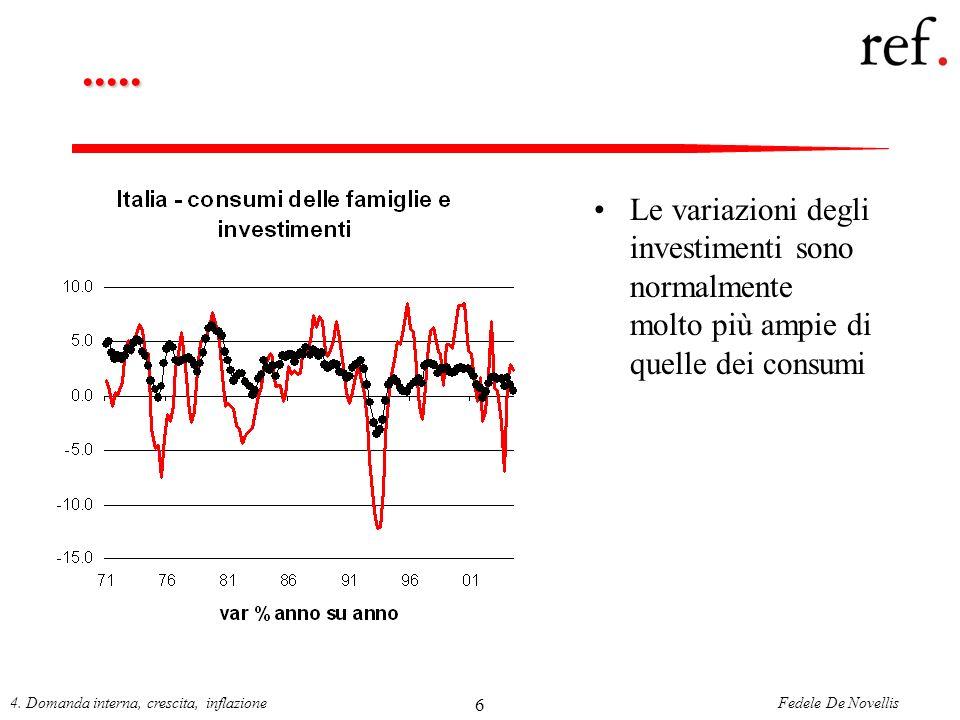 ..... Le variazioni degli investimenti sono normalmente molto più ampie di quelle dei consumi. 4. Domanda interna, crescita, inflazione.