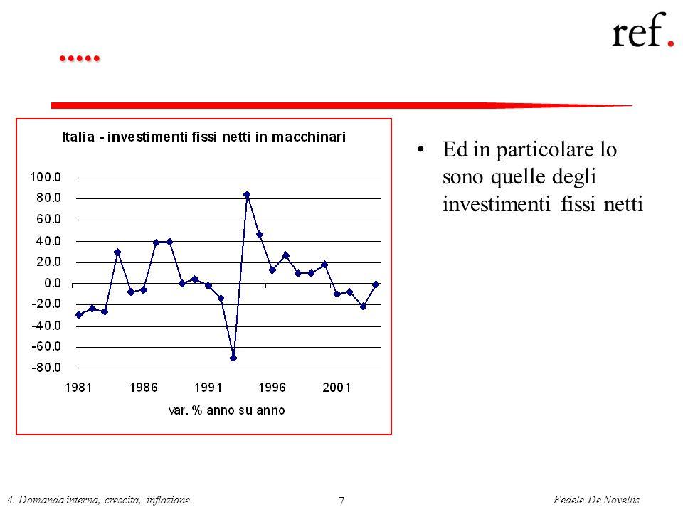 ..... Ed in particolare lo sono quelle degli investimenti fissi netti