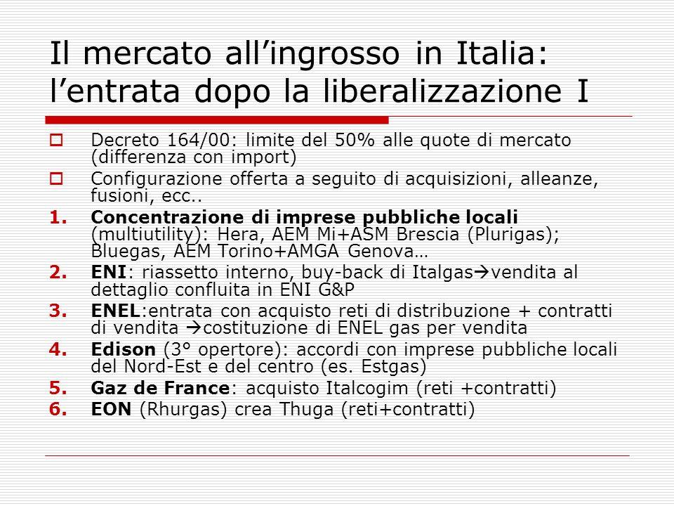 Il mercato all'ingrosso in Italia: l'entrata dopo la liberalizzazione I