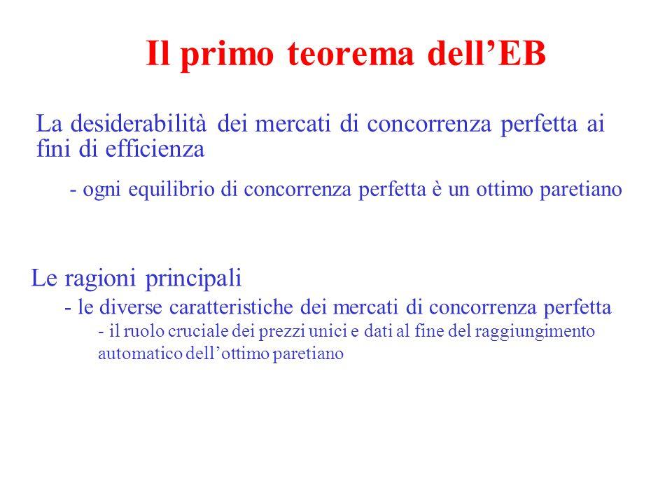 Il primo teorema dell'EB