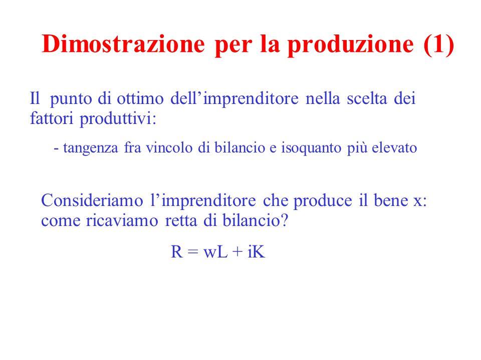 Dimostrazione per la produzione (1)