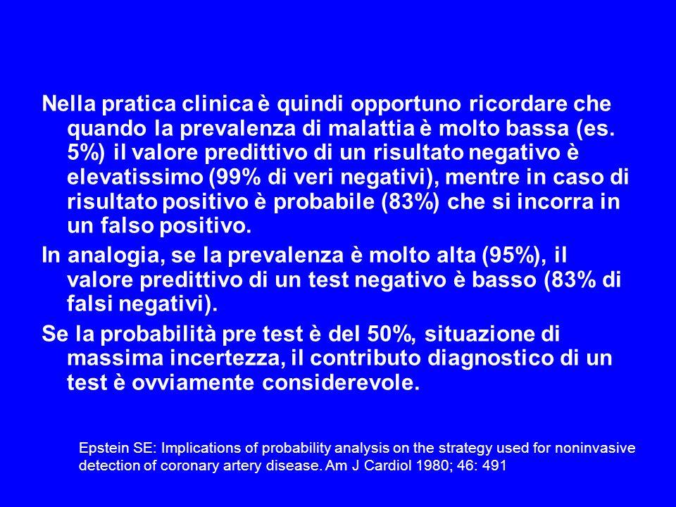 Nella pratica clinica è quindi opportuno ricordare che quando la prevalenza di malattia è molto bassa (es. 5%) il valore predittivo di un risultato negativo è elevatissimo (99% di veri negativi), mentre in caso di risultato positivo è probabile (83%) che si incorra in un falso positivo.