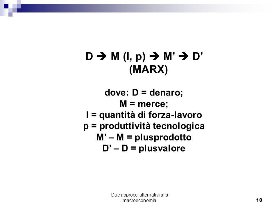 D  M (l, p)  M'  D' (MARX) dove: D = denaro; M = merce;