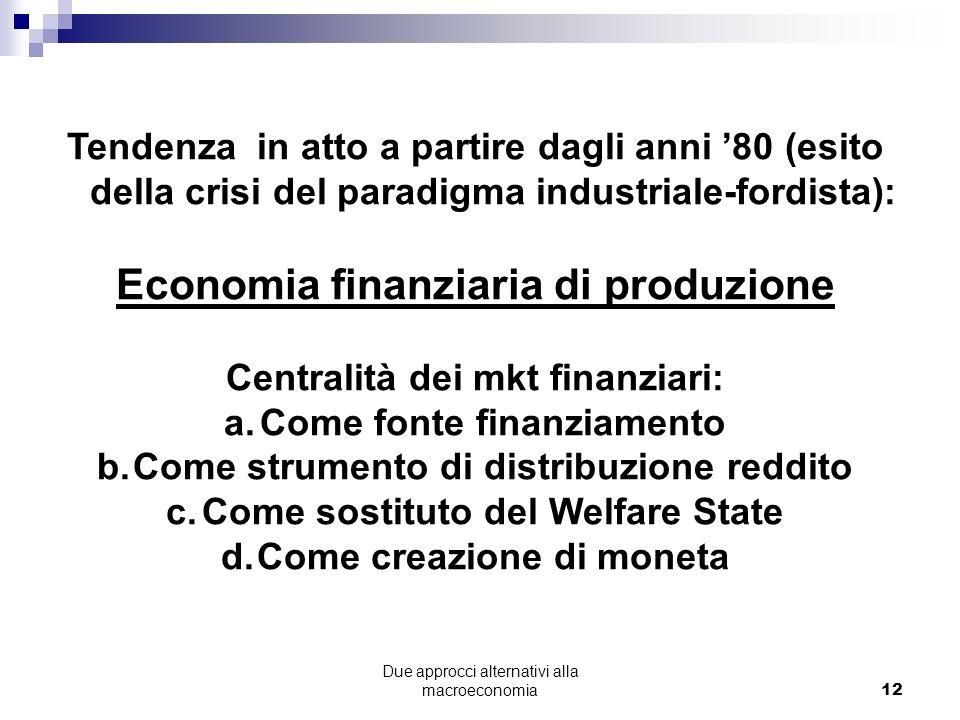 Economia finanziaria di produzione