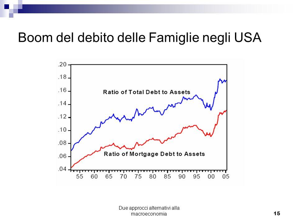 Boom del debito delle Famiglie negli USA