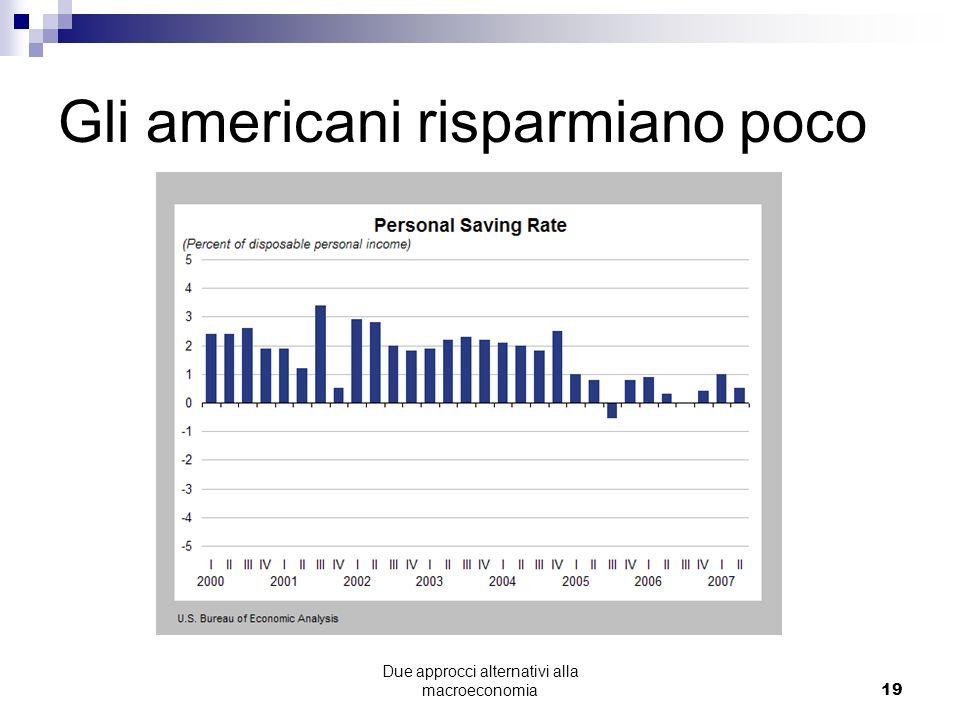 Gli americani risparmiano poco