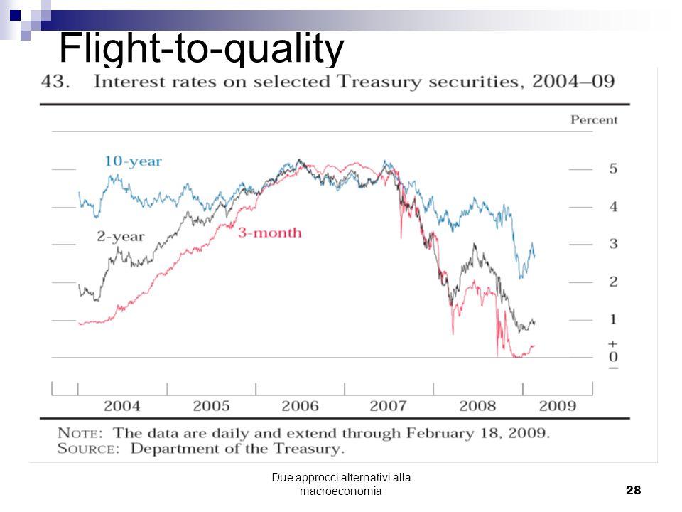 Due approcci alternativi alla macroeconomia