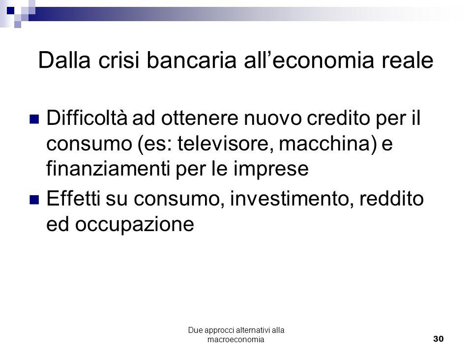 Dalla crisi bancaria all'economia reale