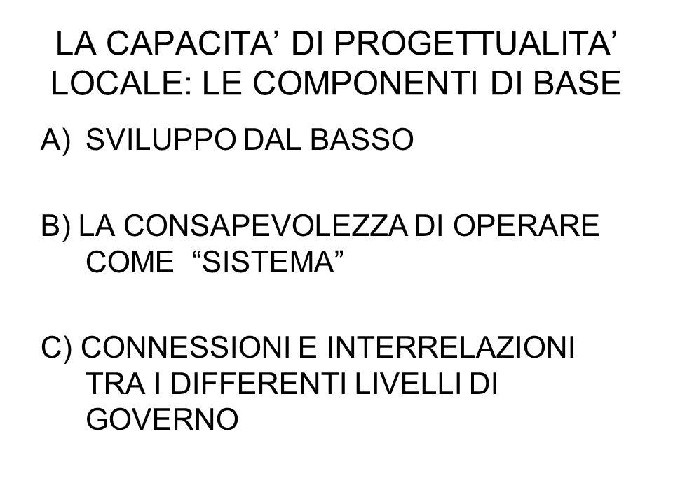 LA CAPACITA' DI PROGETTUALITA' LOCALE: LE COMPONENTI DI BASE