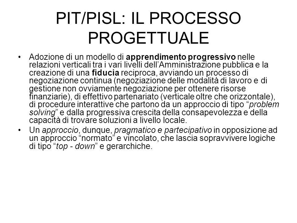 PIT/PISL: IL PROCESSO PROGETTUALE