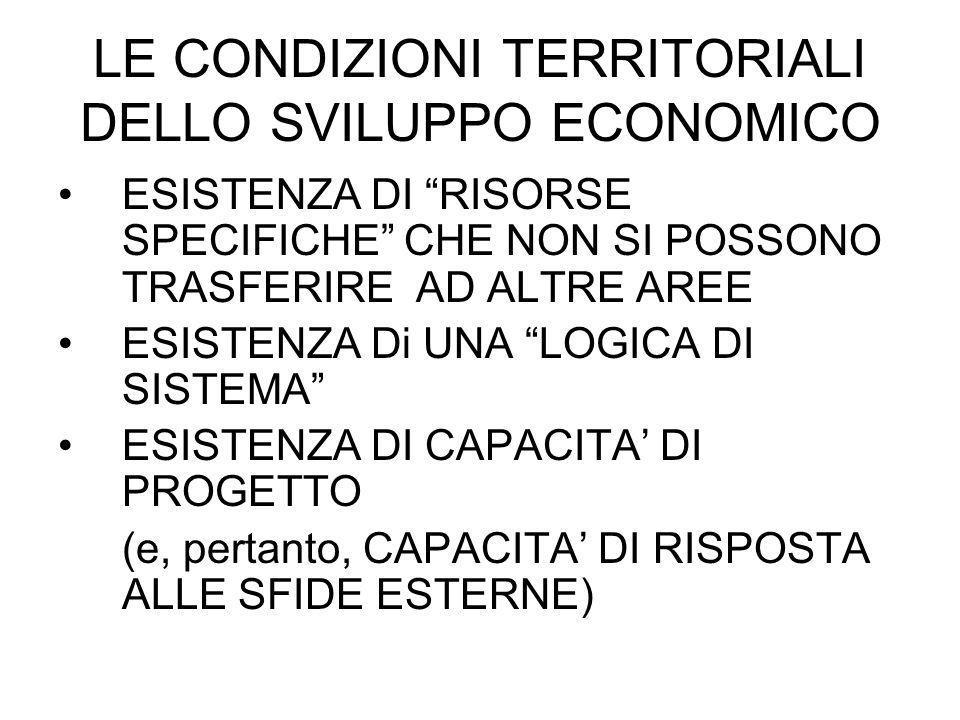 LE CONDIZIONI TERRITORIALI DELLO SVILUPPO ECONOMICO